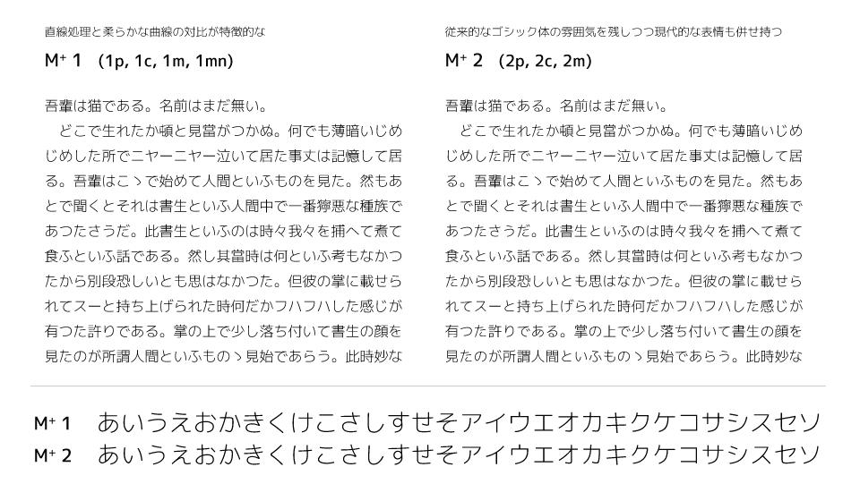 M+ フォントの2種類の和文スタイルの比較