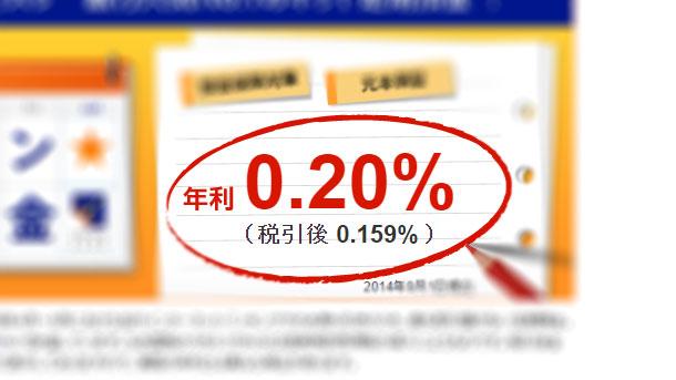 tokyo-star-1-timedepo-rate-cut-201408