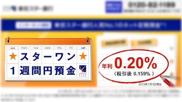 tokyo-star-1-timedepo-rate-cut-plot